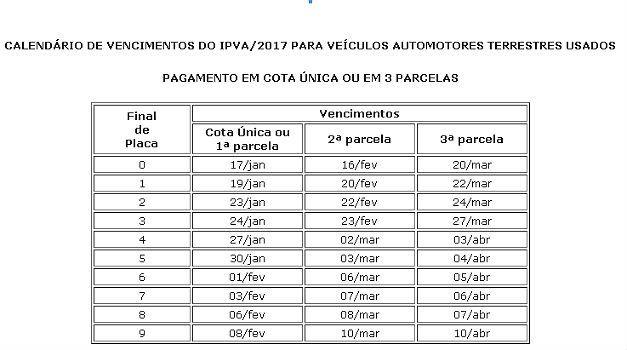 Tabela IPVA 2017. Foto: Divulgação