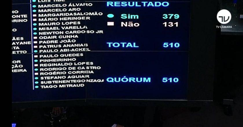 Texto-base da reforma da Previdência é aprovado em 1º turno na Câmara. Foto: Reprodução de TV